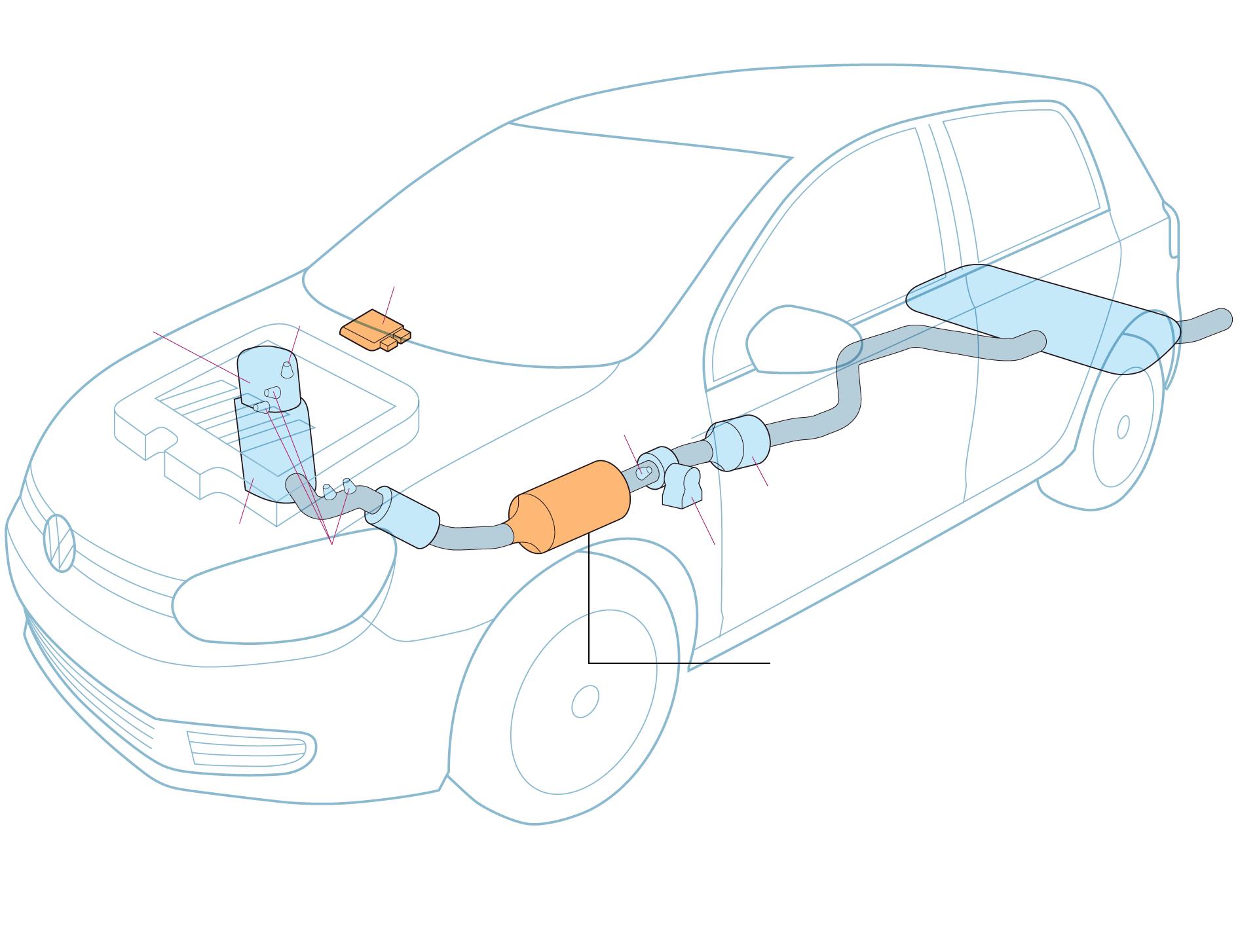 Volkswagen's Emissions Scandal